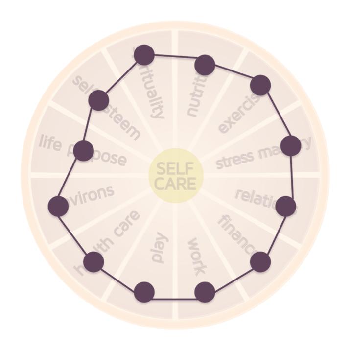 circleoflife2015
